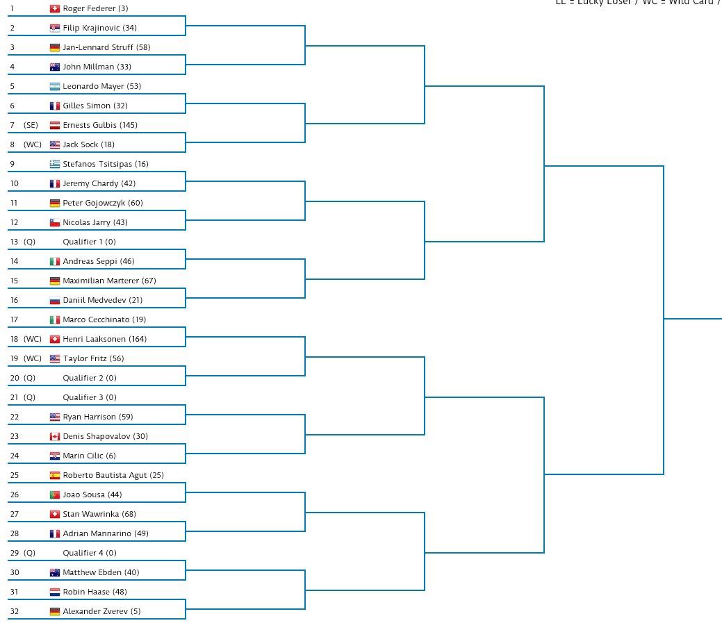 Swiss Indoors 2018 - Bâle - ATP 500 Dp9ZfqsWwAA8gyE