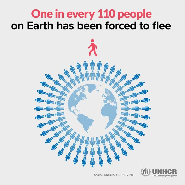 1 in 110 has left behind friends.  1 in 110 has made the decision of whether they had time to grab photo albums.  1 in 110 has had their world turned upside-down.  1 in 110 has faced the unthinkable.  1 in 110 has been forced to flee their home. #WorldStatisticsDay