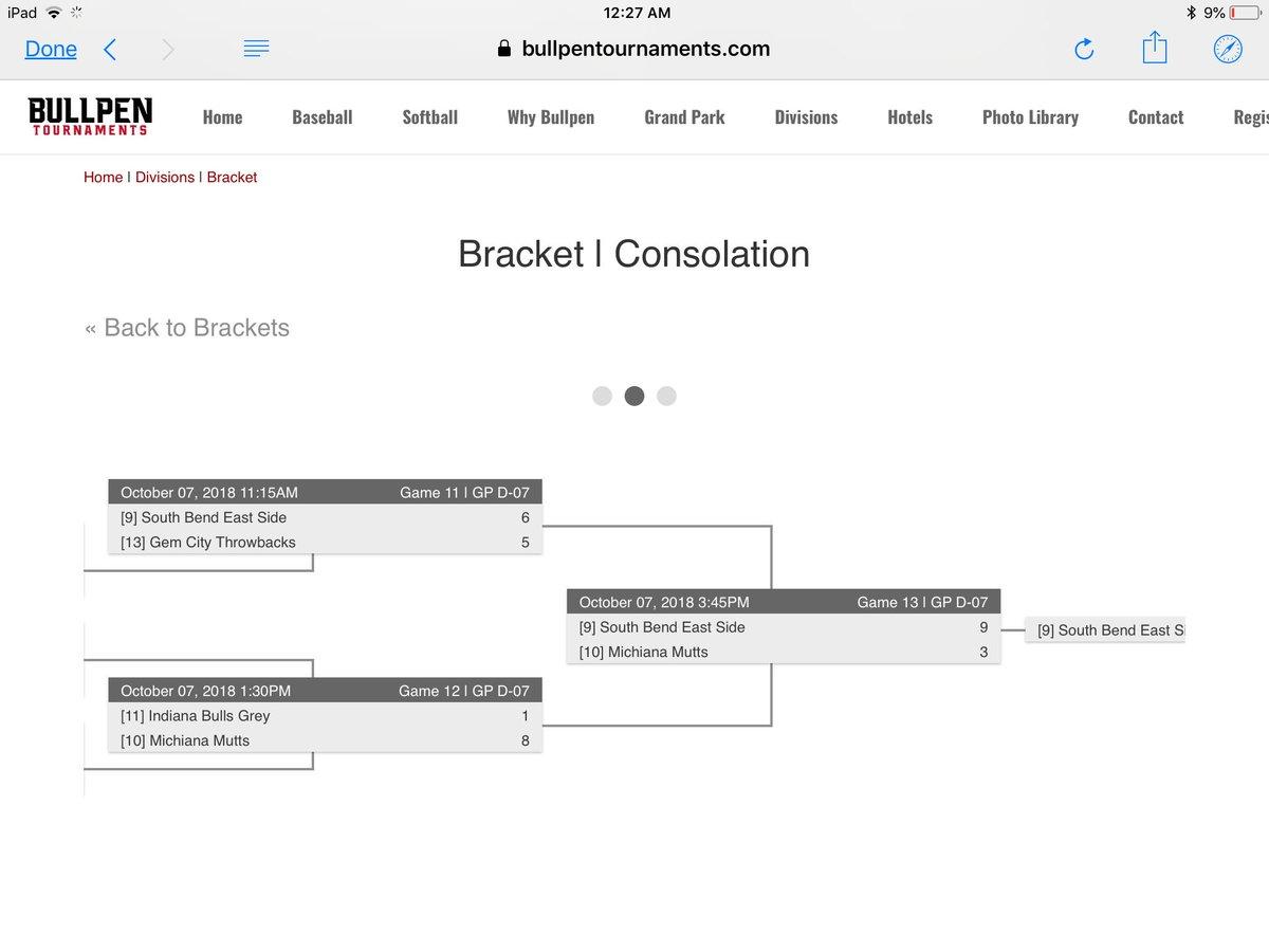 6 Team Seeded Consolation Bracket