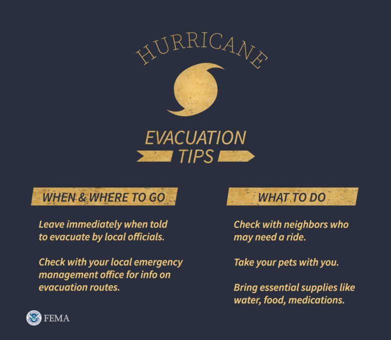 Graphic provides hurricane evacuation tips, including where and when to go (heed local officials' directions), and what to do (check on neighbors, take pets with you, bring essential supplies).