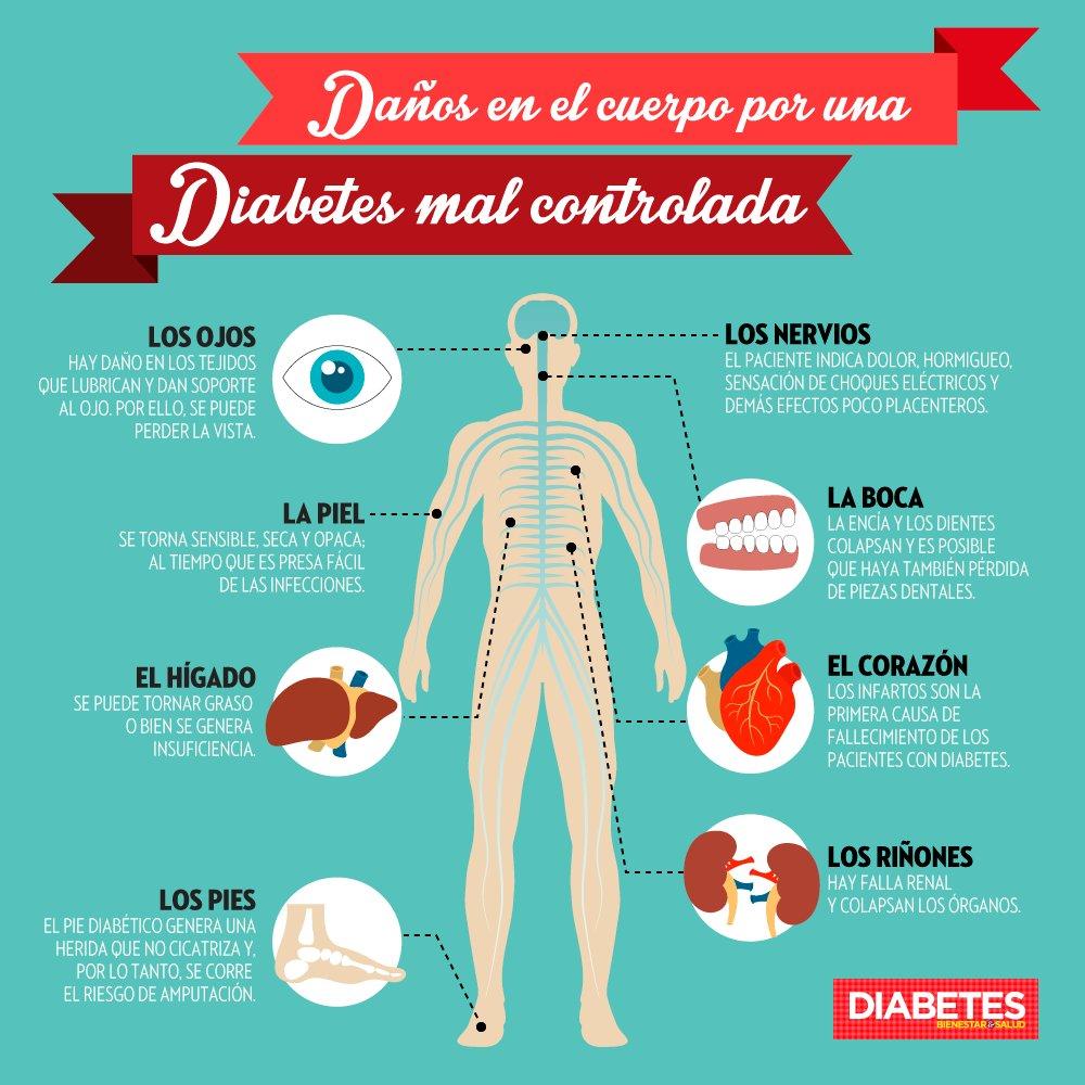 impotencia masculina causada diabetes