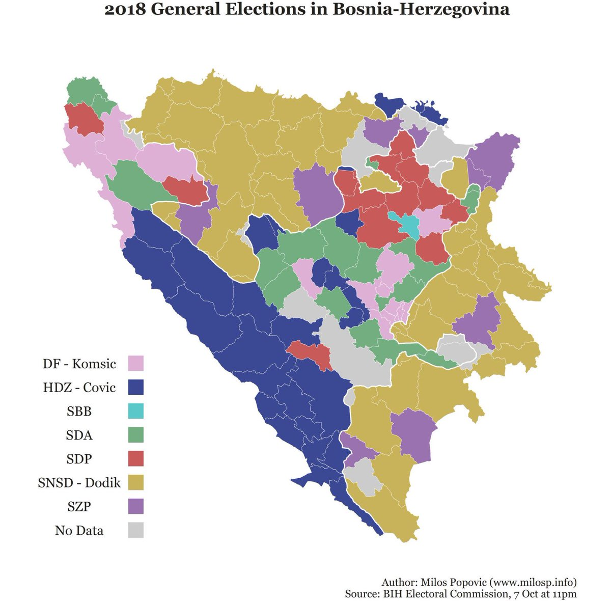 The patterns in the elections in Bosnia look very familiar. You can see some problems down the line.