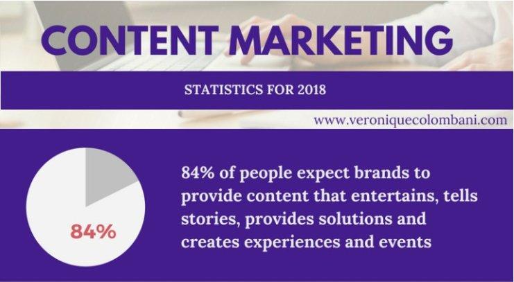 marketingstatistics hashtag on Twitter