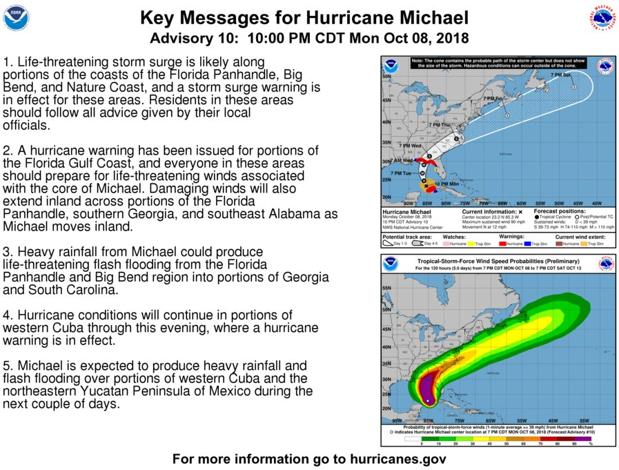Tropical Storm Michael upgraded to hurricane, expected to become Category 3