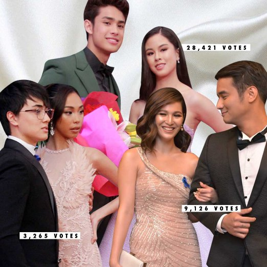 POLL RESULT: #DonKiss is the sweetest pair of #ABSCBNBall2018    Read more here:  https:// bit.ly/2A0u4EU  &nbsp;  <br>http://pic.twitter.com/pFJBFUiwwB