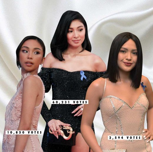 POLL RESULT: The people have spoken! #NadineLustre is #ABSCBNBall2018 best dressed female.    Read more here:  https:// bit.ly/2RDnU4z  &nbsp;  <br>http://pic.twitter.com/nm20ukhAkC