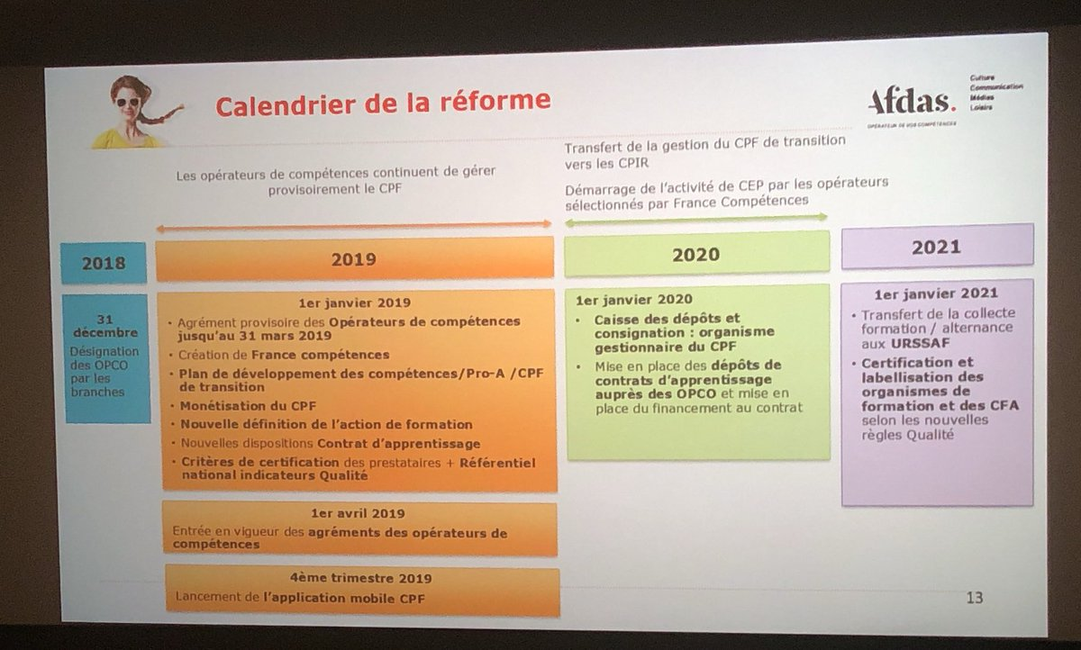 Calendrier Des Regles Always.Afdas On Twitter Reunion Dediee Organismes De Formation