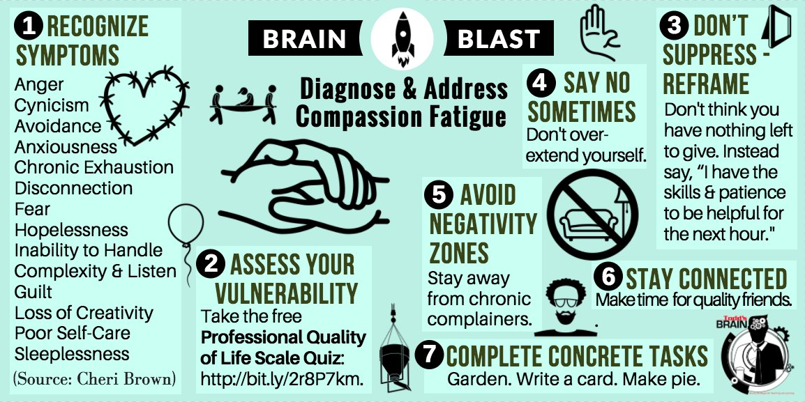 tᴏᴅᴅ fɪɴʟᴇʏ on twitter how to fight compassion fatigue brain