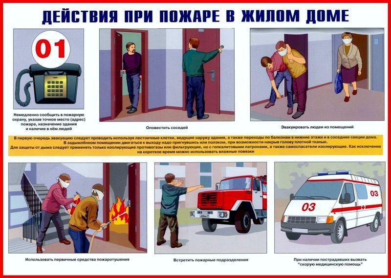 Действия при пожаре картинки распечатать