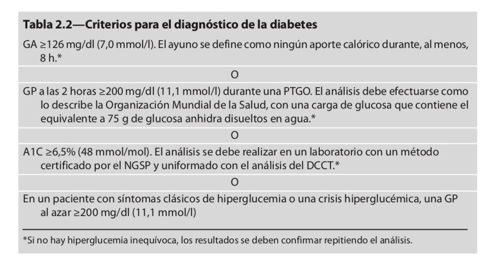 glucosa en ayunas resultados diabetes
