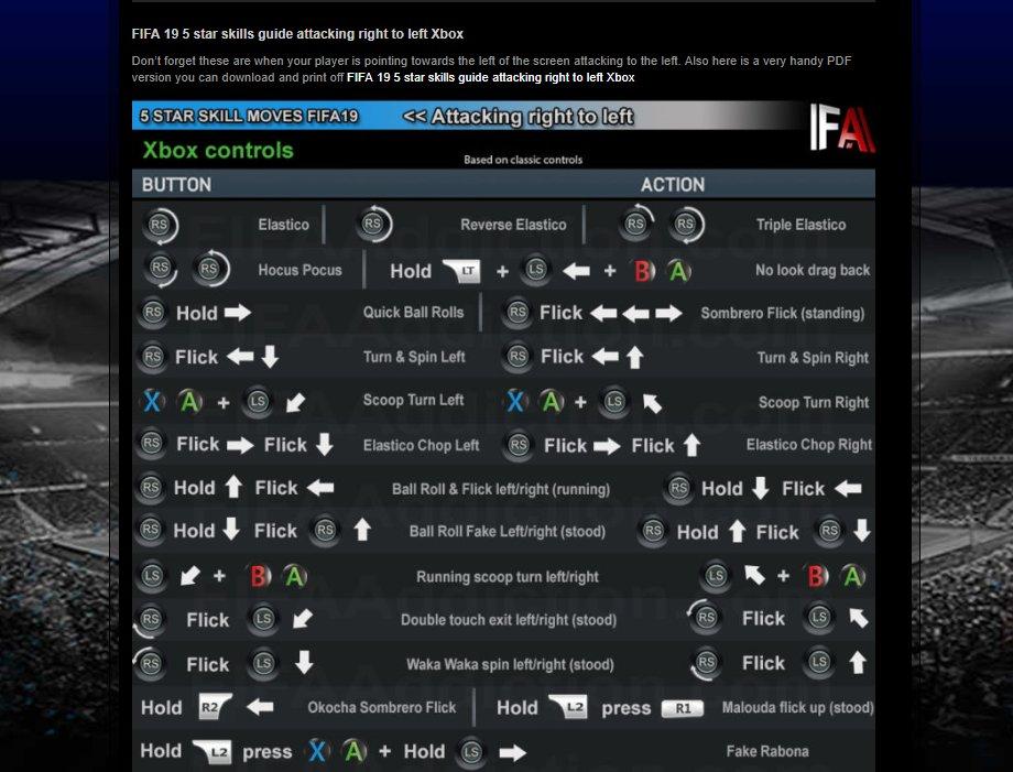 FIFAAddiction FIFA 20 (@fifaaddiction)   Twitter