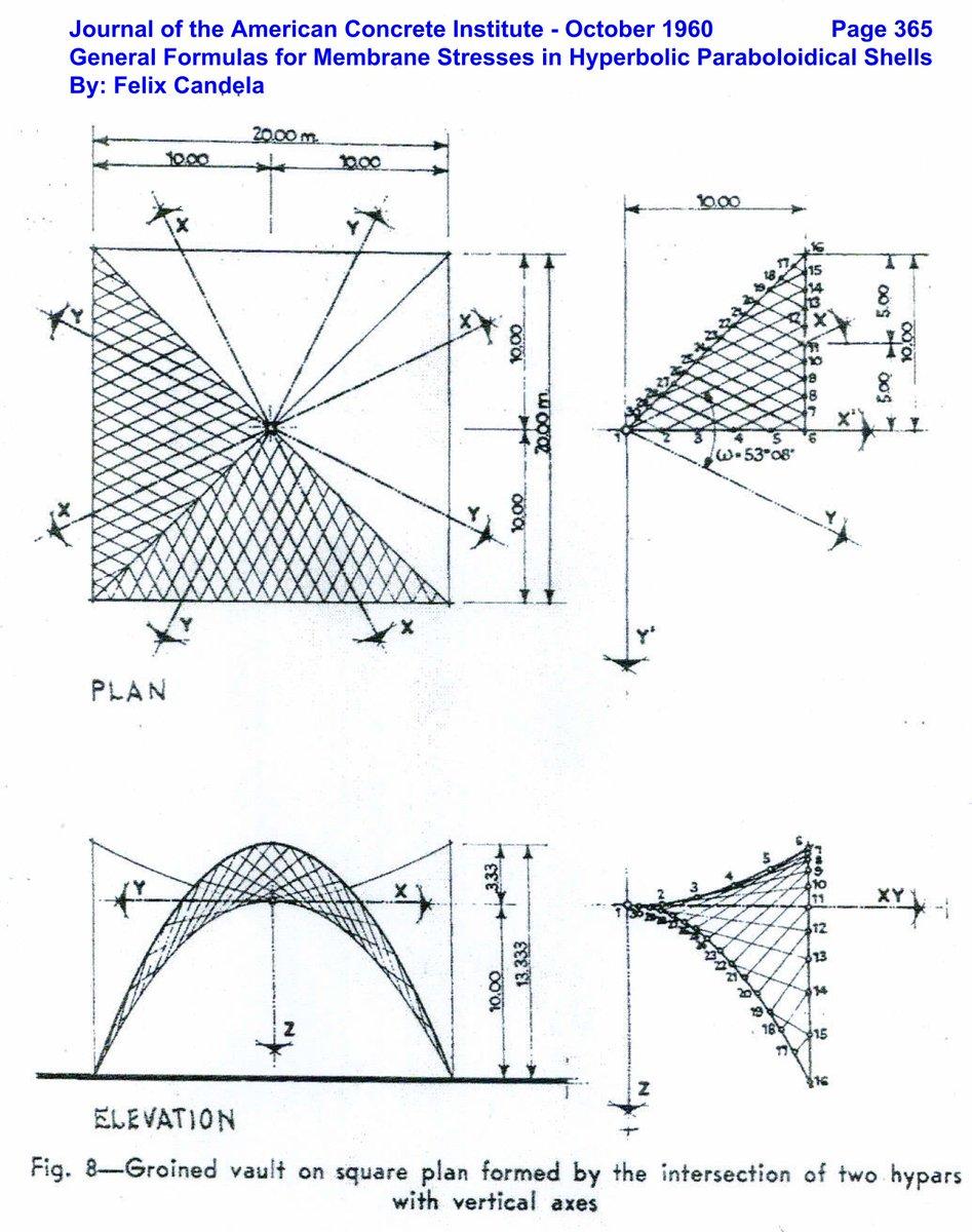 download Piramidi di tempo
