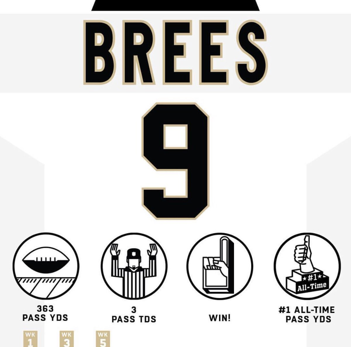 Congratulations to @drewbrees on becoming the NFL all-time passing yardage leader. Youngsters, with hard work you can accomplish anything you aspire. Next milestone, 500 TD passes! LFG! https://t.co/zV1QVekmZs