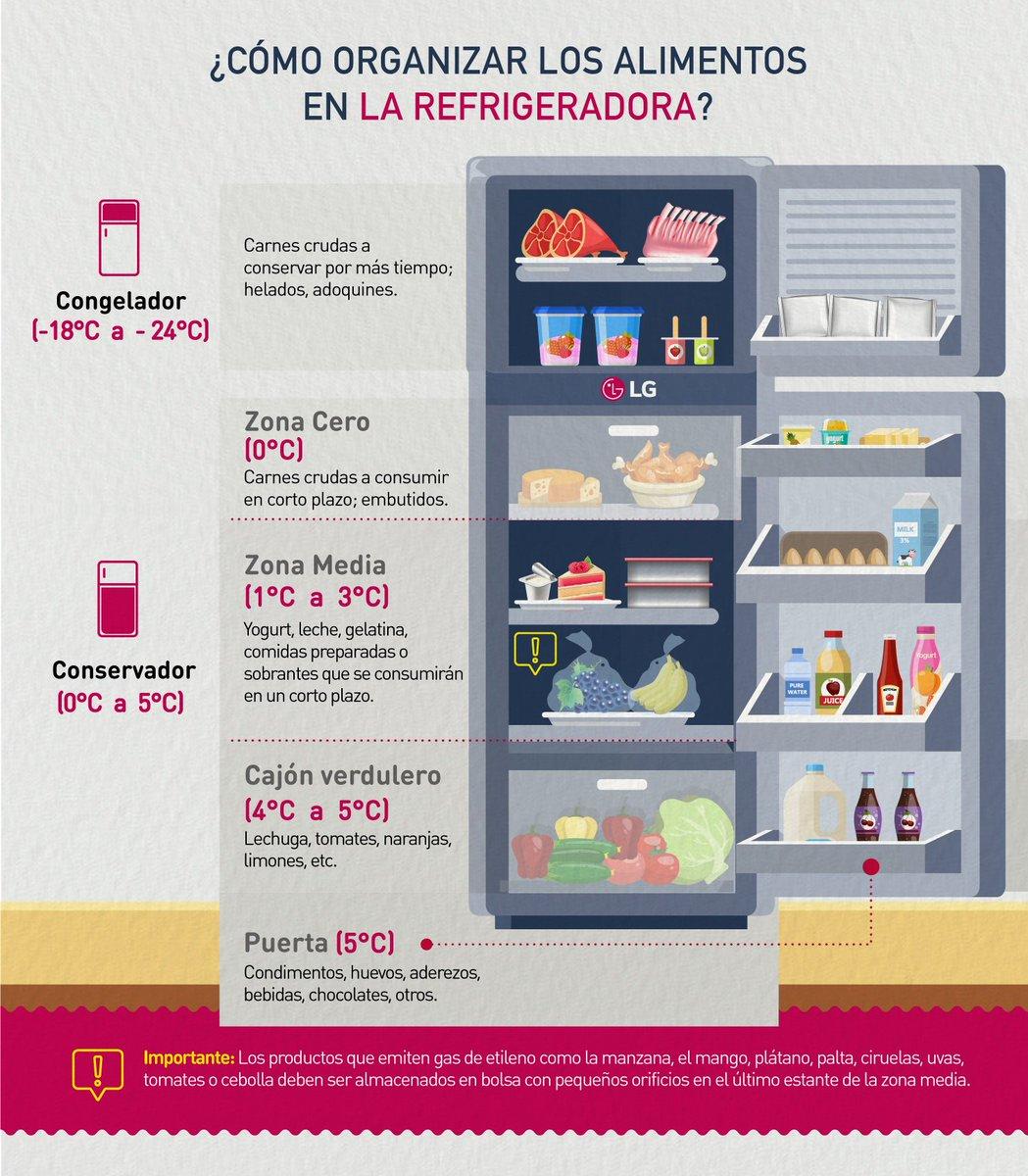 refrigerador-organizar