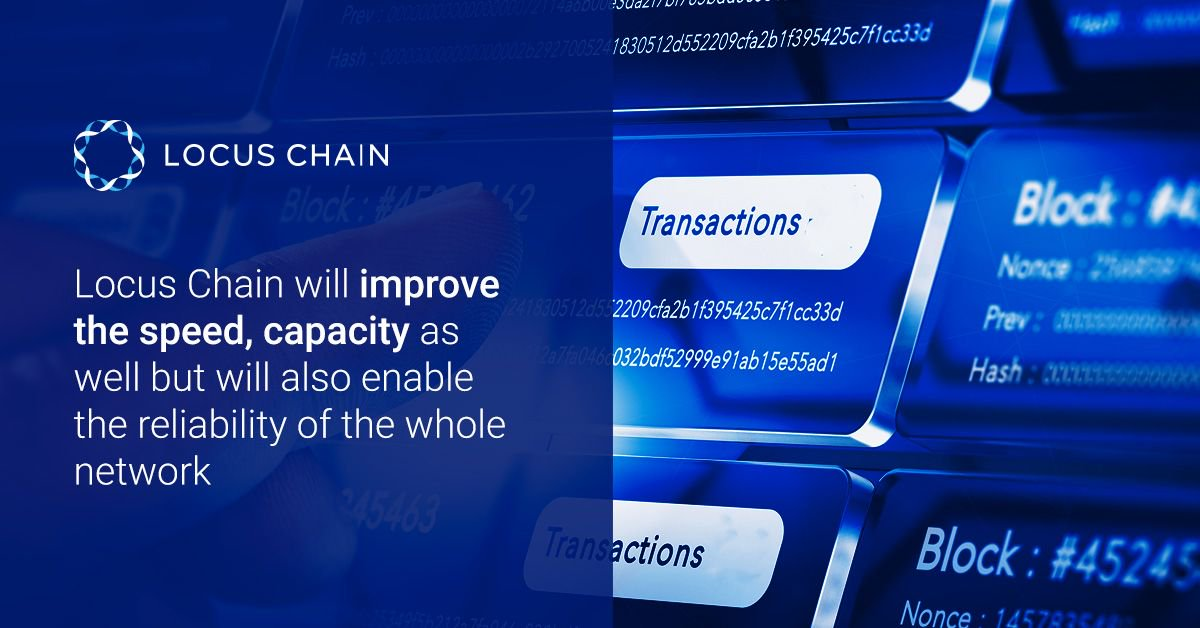 Locus Chain description