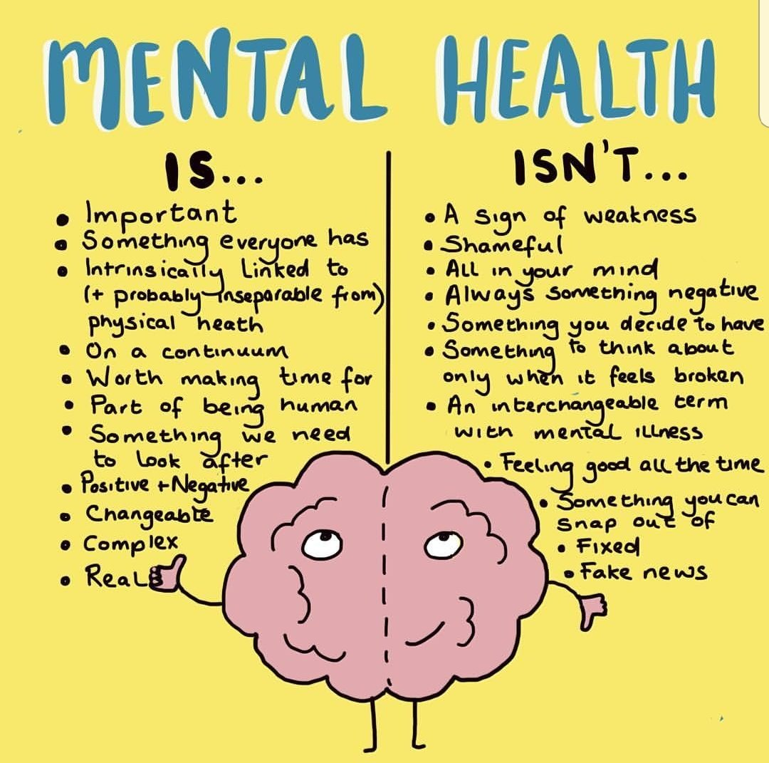 Image result for mental health quotes school