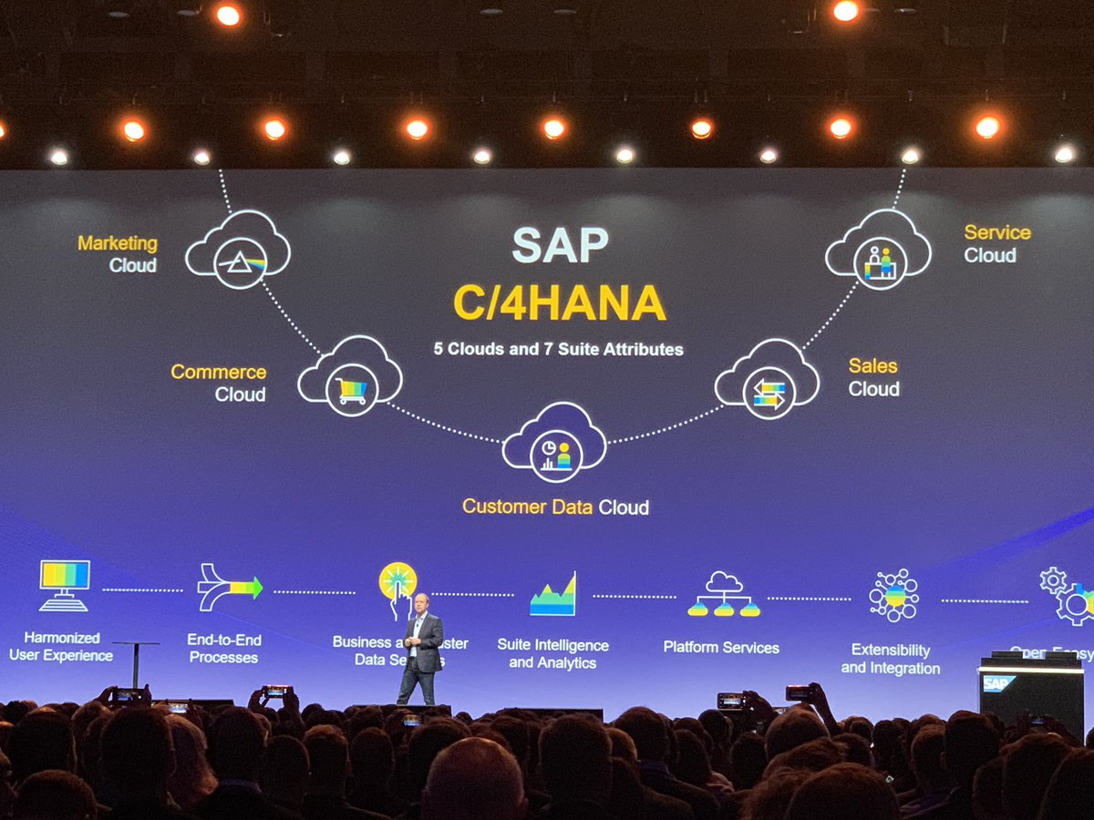 5 clouds and 7 attributes of the SAP Customer Experience @SAP_CX #SAPCXLive <br>http://pic.twitter.com/YCaiH327Gq