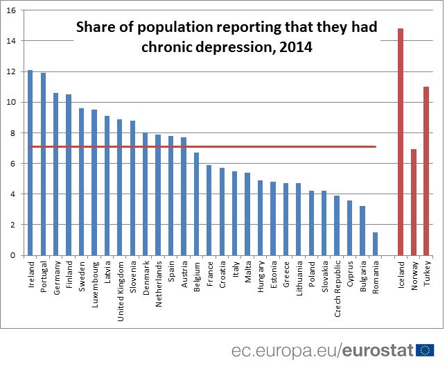 EU_Eurostat on Twitter: