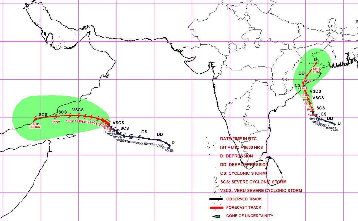 لأول مرة في السجل الحديث ومنذ 40 سنة الأرصاد الجوية الهندية تُصدر تحذيرين متزامنين لإعصارين: الأول إعصار #لبان #Luban في #بحر_العرب وهو الأقوى، والثاني إعصار #Titli في خليج البنغال .. ولله في خلقه شؤون.
