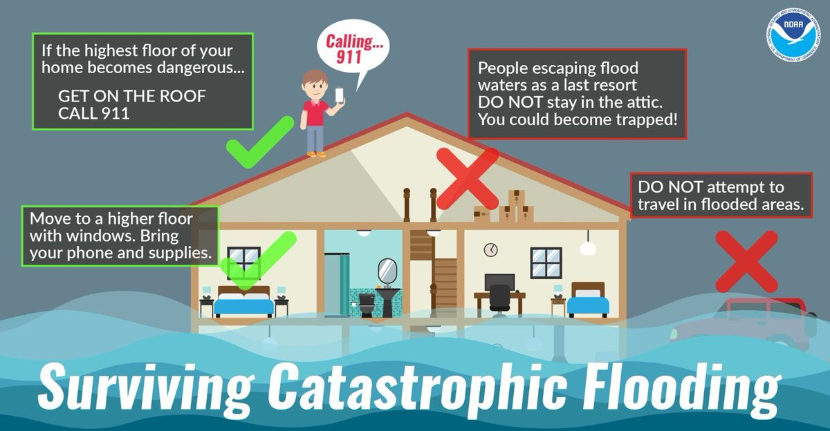 As Hurricane #Michael nears land, take shelter & stay safe.  📱Follow weather updates on your phone or radio.  🔹 In a tornado WARNING, go to an interior, windowless room.  🔹 If water comes in, go to the highest floor that's not flooded but do NOT enter a closed attic.