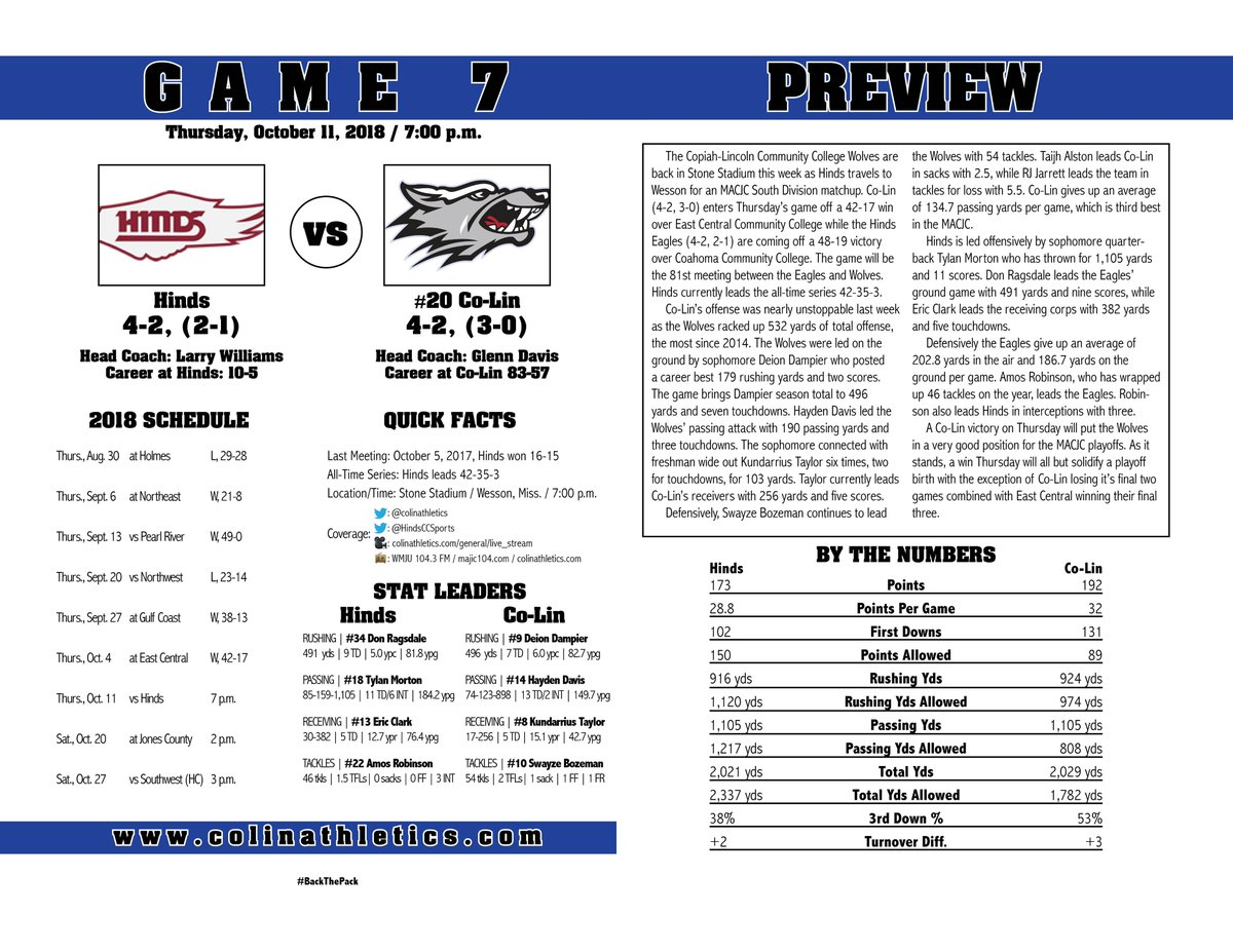 Find info on tomorrow's matchup with Hinds with our gamenotes below! #BackThePack