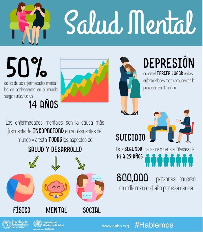 Fund. José Ignacio's photo on día mundial de la salud mental