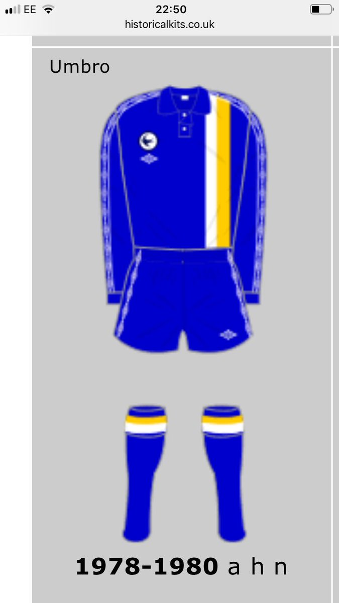 How long till you guys re issue this bad boy 1977 cardiff home Umbro kit  with embroidered emblems down the sleeve.believe me b635d6f69