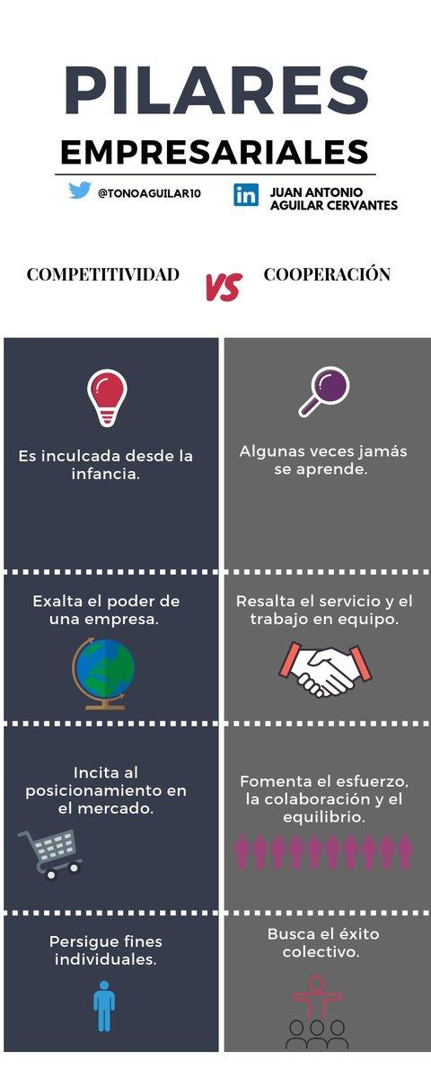 Juan Antonio Aguilar's photo on #nuncamedigas