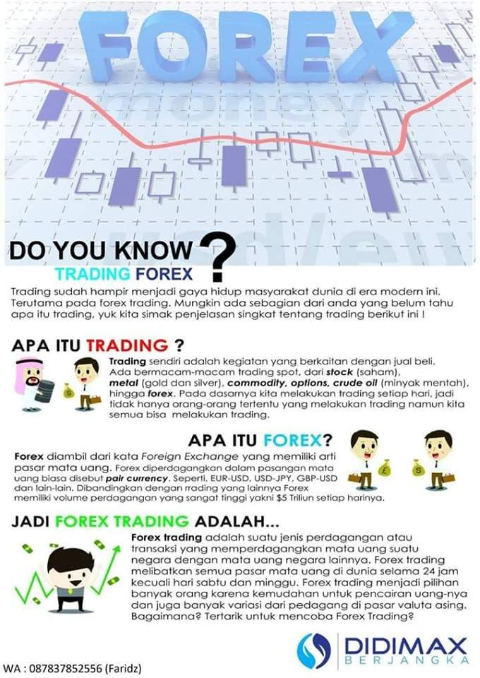 forex itu singkat margin trading bitcoin binance