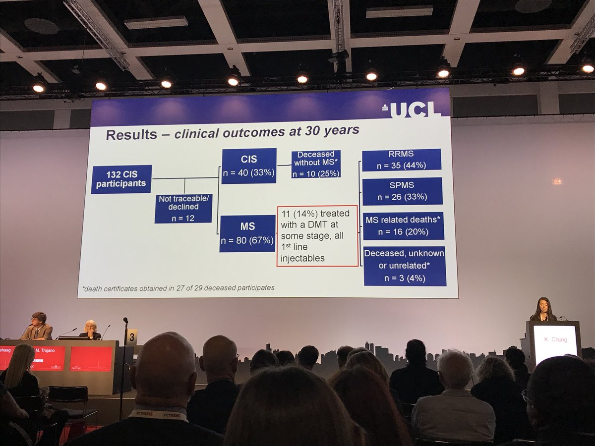 Less than a third of #CIS patients developed secondary progressive #MS 30 years after disease onset #ECTRIMS2018 <br>http://pic.twitter.com/7wyCIhB3qS