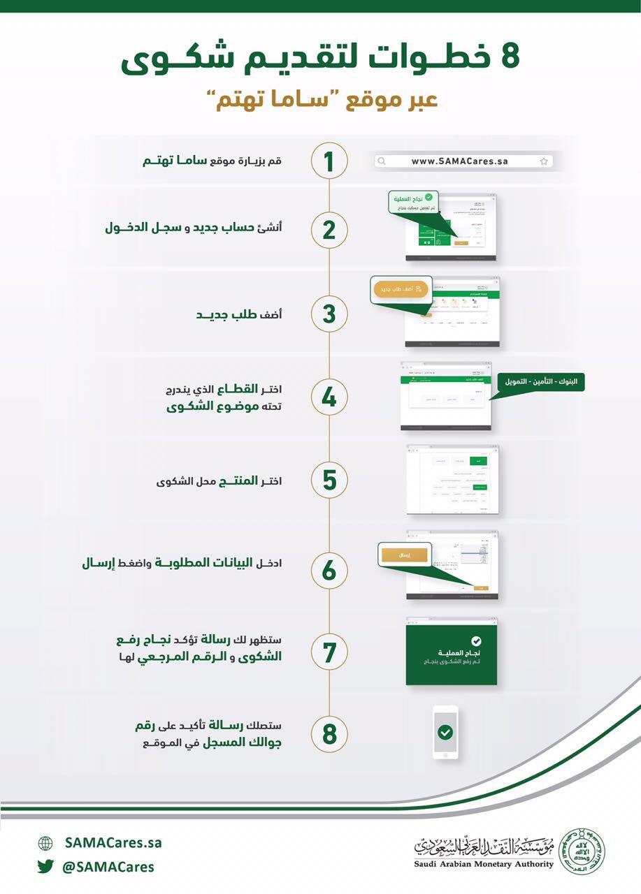 Samacares ساما تهتم V Twitter خطوات تقديم شكوى عبر موقع ساما