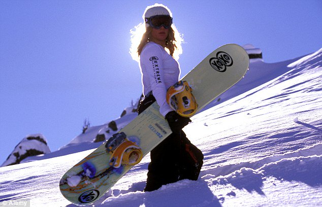 snowboarding dating