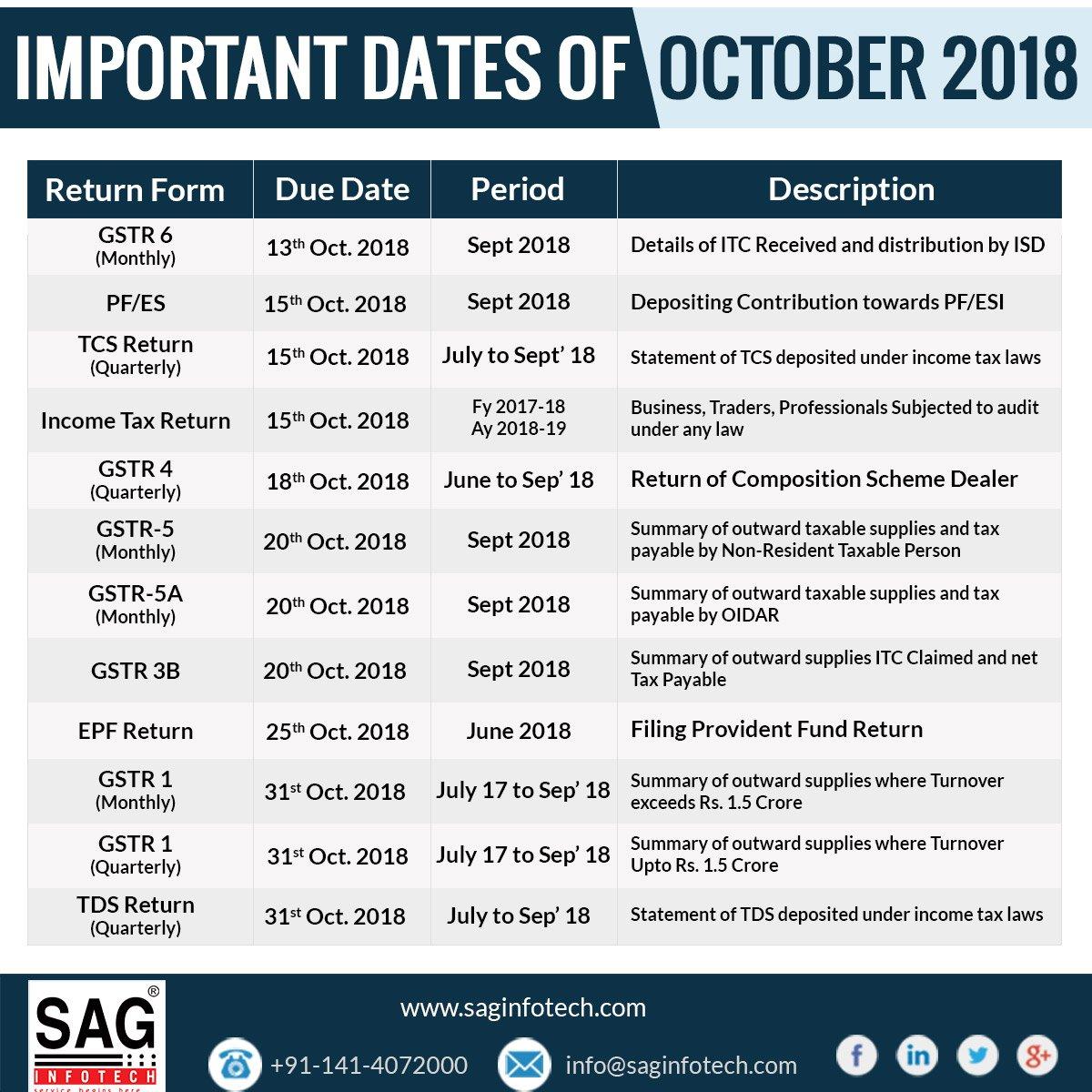SAG Infotech on Twitter: