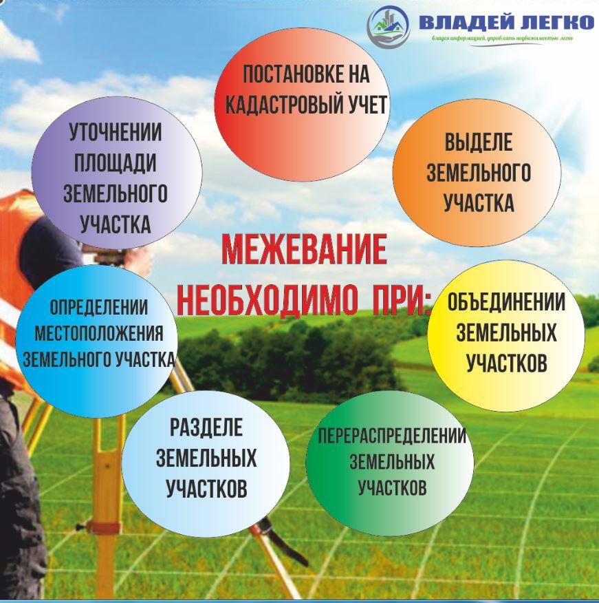 Бесплатное межевание земельного участка в 2020 куда обращаться