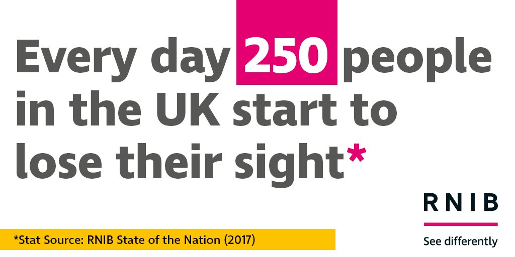 Every day 250 people in the UK start to lose their sight. Regular eye tests ensure eye conditions are identified and can be treated early. #WorldSightDay <br>http://pic.twitter.com/3josx58qur