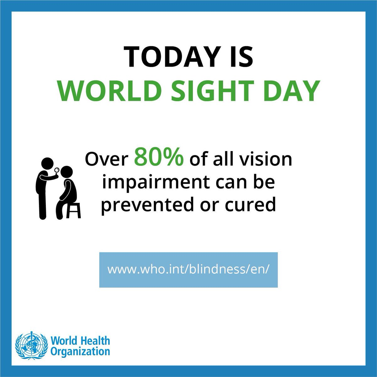 It's #WorldSightDay  today with the theme #EyeCareEverywhere.  Globally, an estimated 253 million people live with vision impairment. But more than 80% of all vision impairment can be prevented or cured.<br>http://pic.twitter.com/84LFtxnPoA