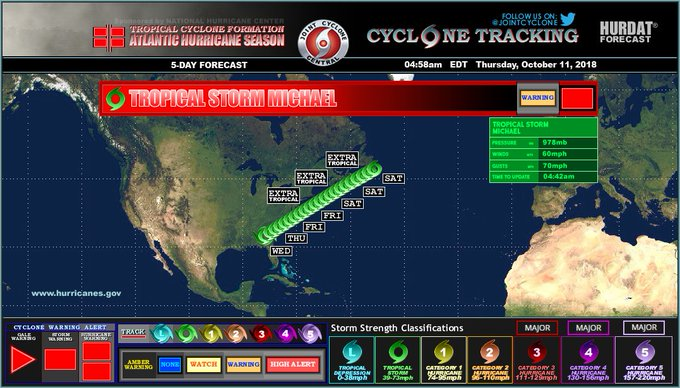 #TropicalStormMichael Advisory Number 20 Max Sustained Winds: 60mph Strength: TS MSLP: 978mb Michael continues to weaken over central Georgia. Winds increasing along portions of the Georgia and South Carolina Photo