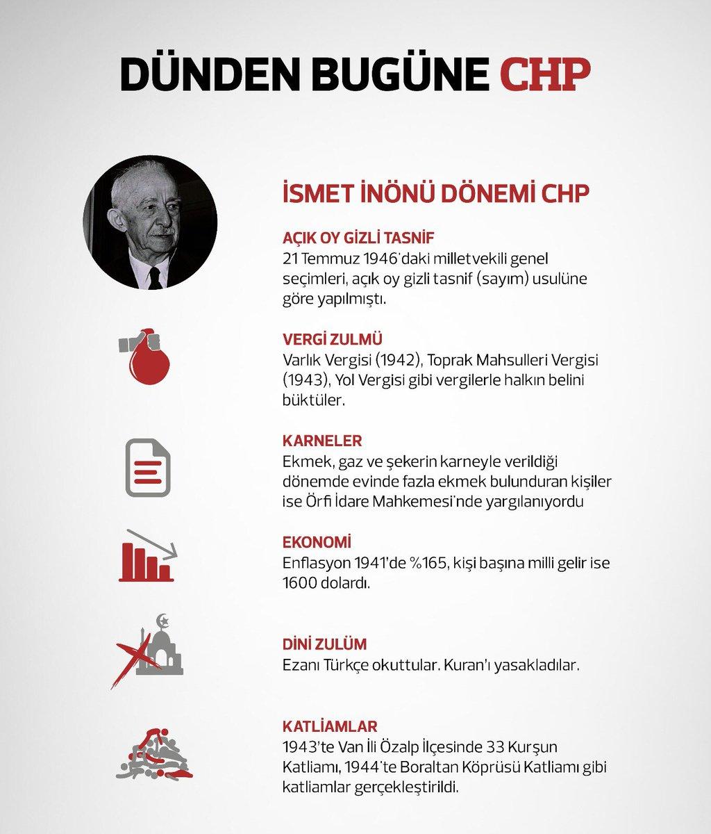 Abdullah Ünlütürk. RT's photo on #CHPninKirliTarihi