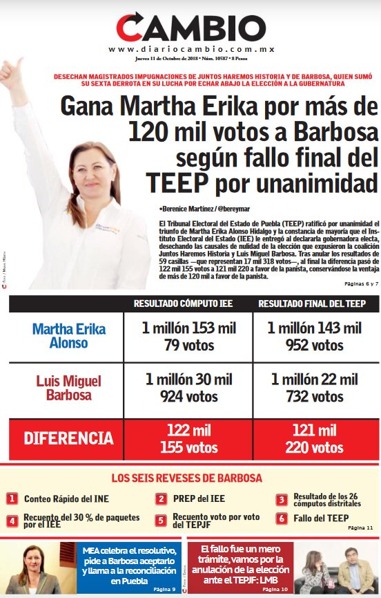 Diario Cambio's photo on Martha Erika