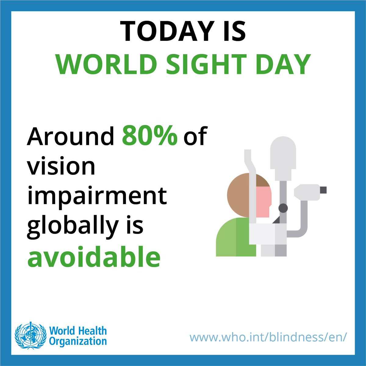 Today is #WorldSightDay Over 80% of all vision impairment can be prevented or cured. When was the last time you had your  checked?  http:// bit.ly/2A4HoYU  &nbsp;  <br>http://pic.twitter.com/PwvqCoqGO0