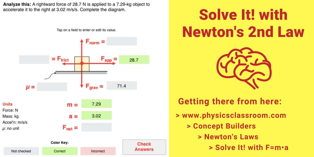 This is one of our favorites: Solve It! with Fnet = Tweet
