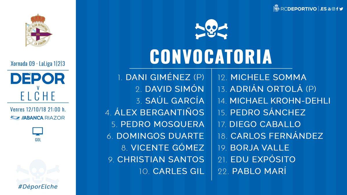 Lista de convocados del Dépor ante el Elche (Foto: RCD).