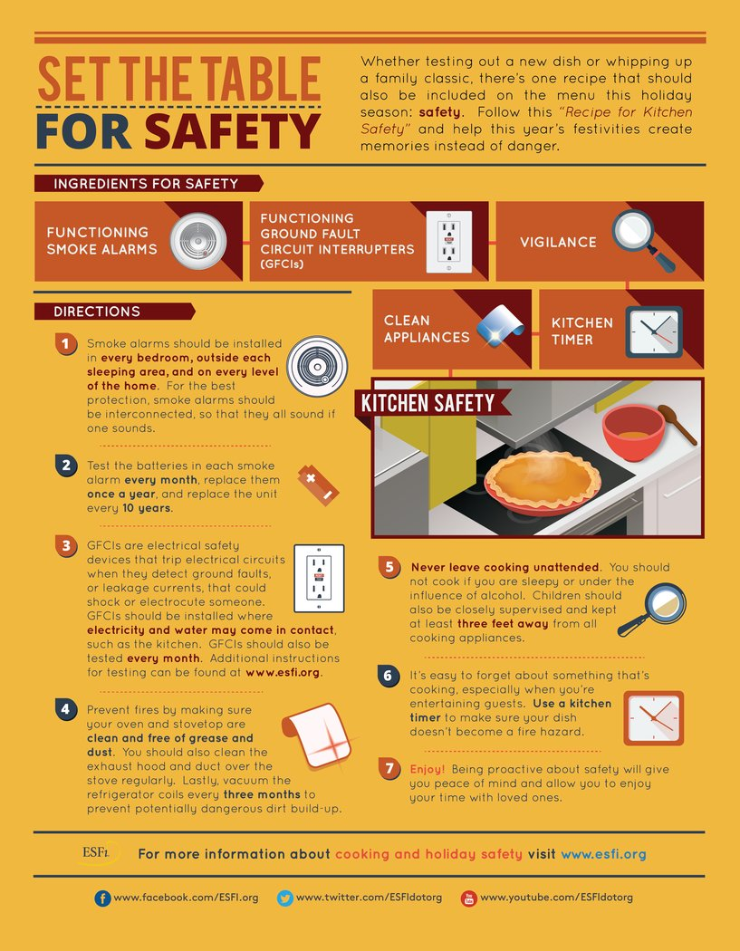 Eaton Certified Eatoncertified Twitter Esfi Afci Vs Gfci National Electrical Safety Month 2014 Firepreventionweek Esfidotorg Reminds Us To Set The Table For Http Bitly 2dcsxsp Pic Et7wxyopsm