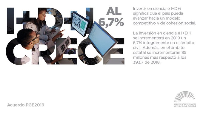Invertir en I+D+I para que nuestro país progrese. Cualquier apuesta de futuro para #Alcorcón y España pasa por aumentar la inversión. Con voluntad y perspectiva, #SíSePuede Photo