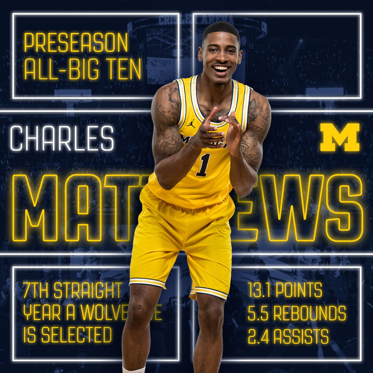 Not , not , not    or even  BUT  straight years a Wolverine has made the @B1GMBBall Preseason Team  Congrats to @1CMatthews for getting the nod this year!   release:  http:// myumi.ch/6kVrQ  &nbsp;    #GoBlue  #B1GMediaDay <br>http://pic.twitter.com/3jucU18KTe
