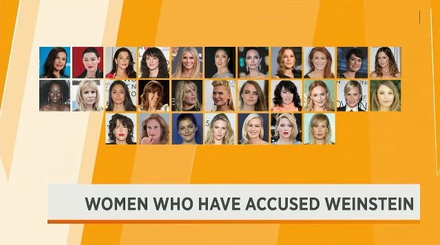 #HappeningNow I&#39;m in the courtroom where #HarveyWeinstein is appearing shortly to ask a judge to toss out cases against him or at least 1 case of the 3 women accusing him. He&#39;s charged w/ rape, predatory sex assault &amp; criminal sex acts. He says he&#39;s not guilty, it was consensual <br>http://pic.twitter.com/CnOM3pNg2K