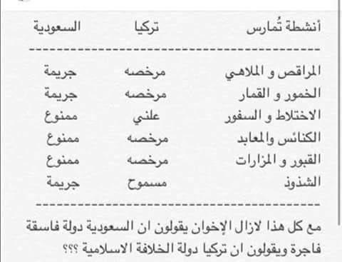 راكان المشيخي's photo on #مقاطعه_السياحه_التركيه