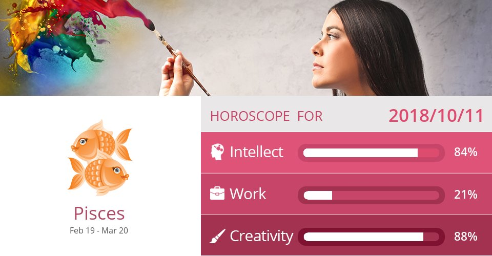 Oct 11, 2018: Work & Creativity => See more: https://t.co/VHTKJjahAM Accurate? Like = Yes #Pisces #Horoscope https://t.co/TJ0gIkRV3L