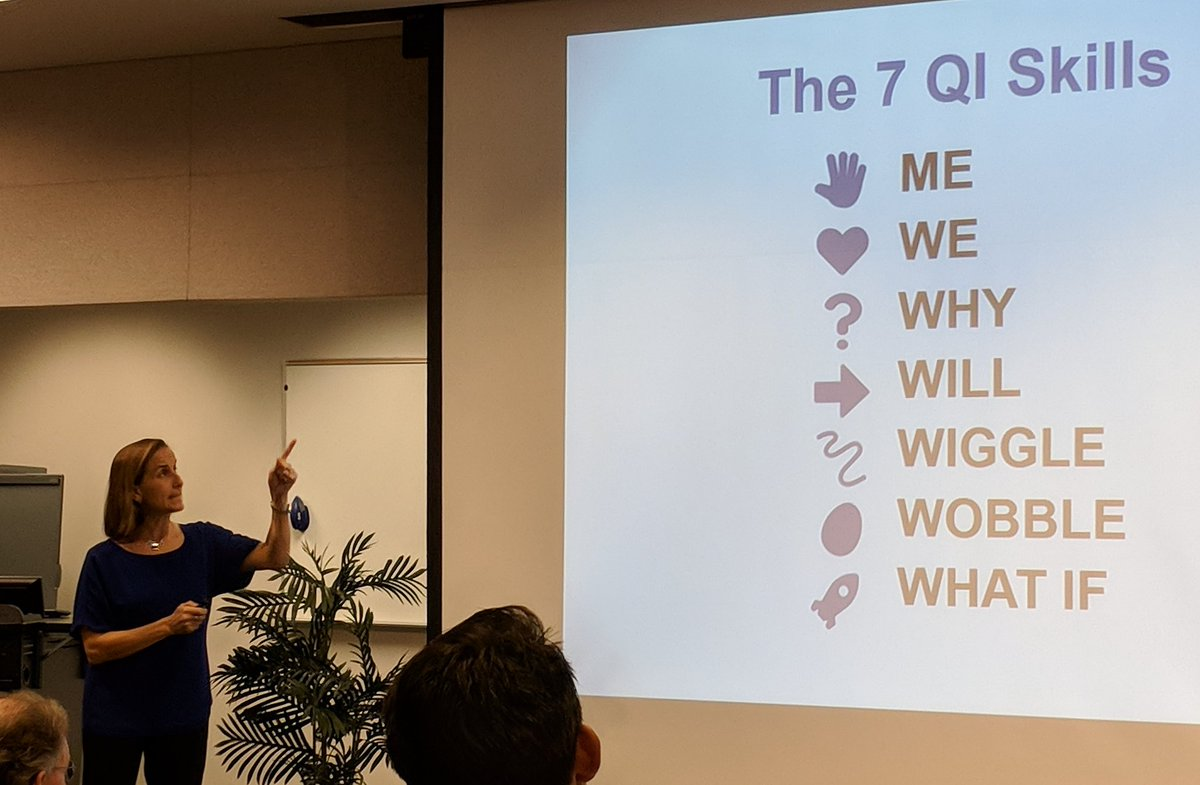 Winerfamfoundationnc On Twitter Qi Skills The Most Important