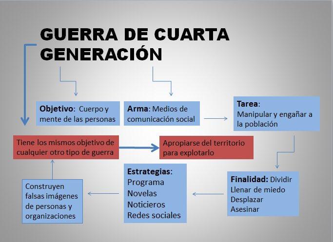 Ignacio Hernandez El Prieto Chulo y #MeCansoGanso en Twitter: \